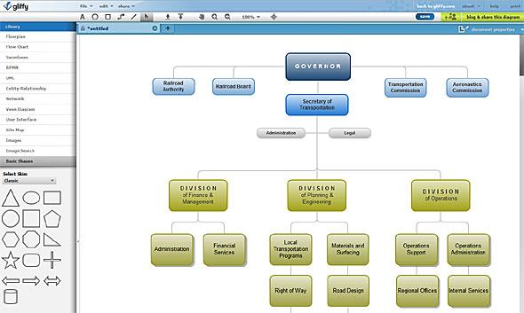Gliffy Diagramm
